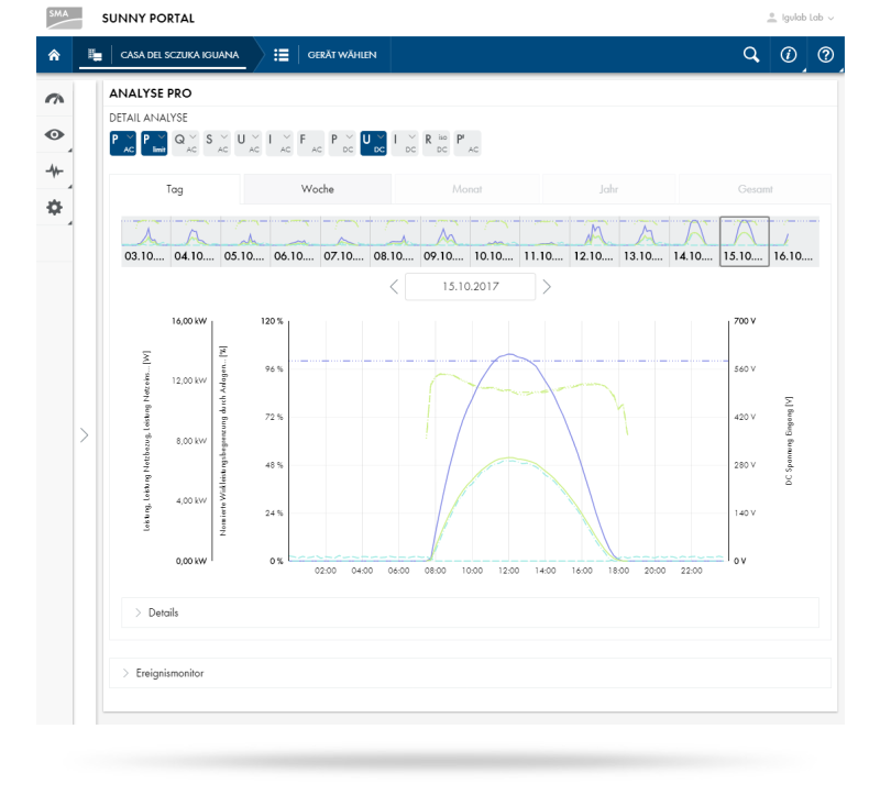 SMS Sunny Portal powered by ennexOS - Analyse Pro
