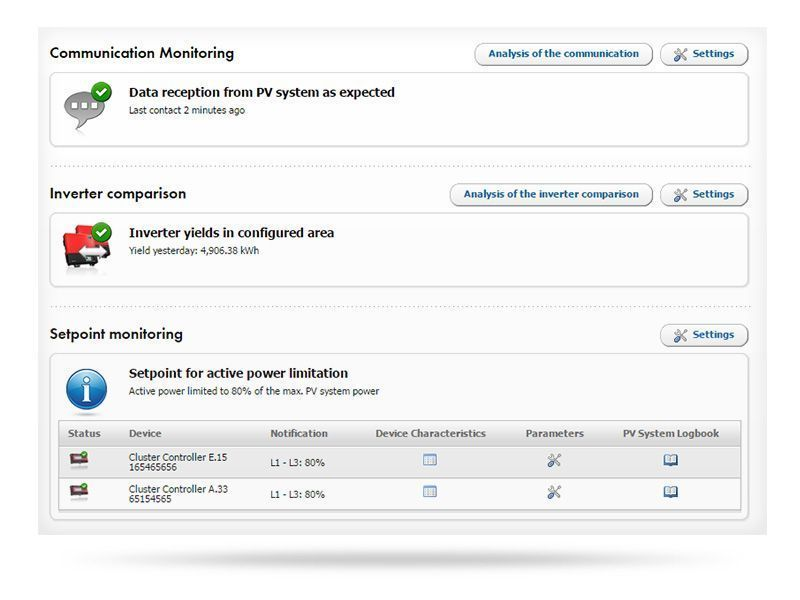SUNNY PORTAL communication monitoring